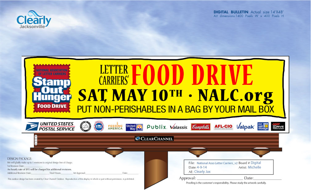 Food Drive Letter Examples