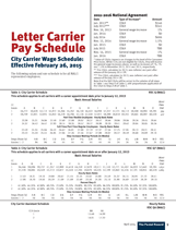 letter carrier salary research national association of letter carriers afl cio 22789